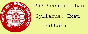 RRB Ticket Collector Exam Syllabus Cut off Marks Exam Pattern