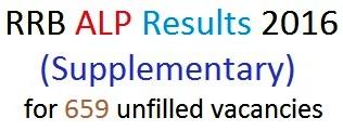 RRB Secunderabad ALP Results