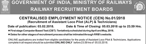 RRB Secunderabad Notification 2018 for ALP Technician Posts at rrbsecunderabad.nic.in