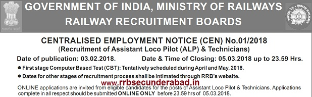 rrb secunderabad alp technician notification 2018
