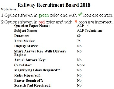 RRB Secunderabad ALP Technician Results 2018 for Assistant Loco Pilot Posts