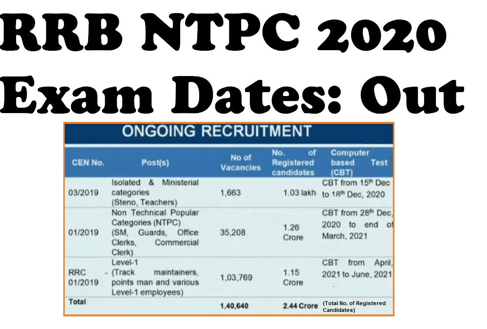 RRB Secunderabad NTPC 2020 Exam Dates out for CBT 1st Stage